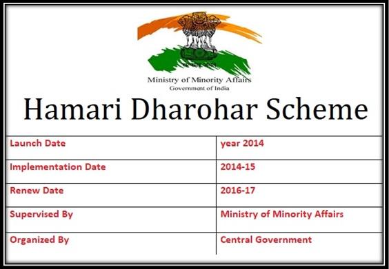 Hamari Dharohar Scheme 2017