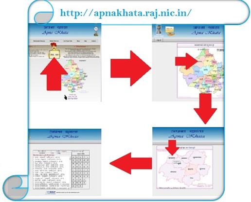 apnakhata-raj-nic-in-online-jamabandi-nakal-khasra-map-rajasthan