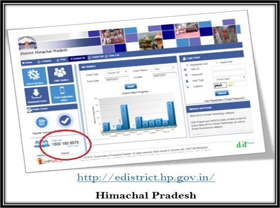 edistrict-hp-gov-in-himachal-pradesh