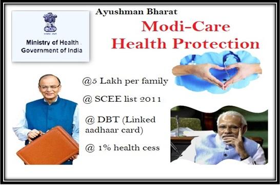 Modicare health care scheme