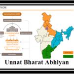 Unnat Bharat Abhiyan (UBA) Scheme 2019