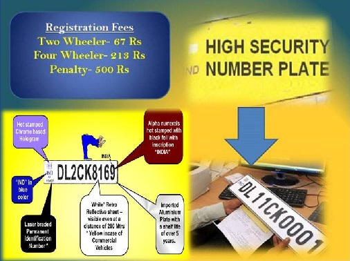 High Security Registration Number Plates in Delhi