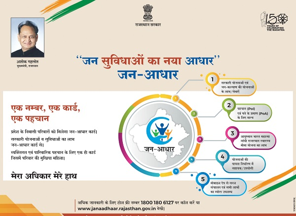 new-water-connection-form-in-rajasthan-hindi